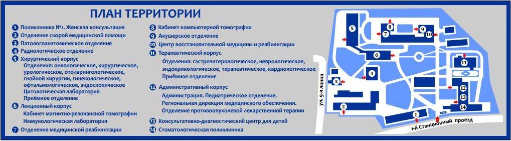 Детская поликлиника ул. коммуны челябинск